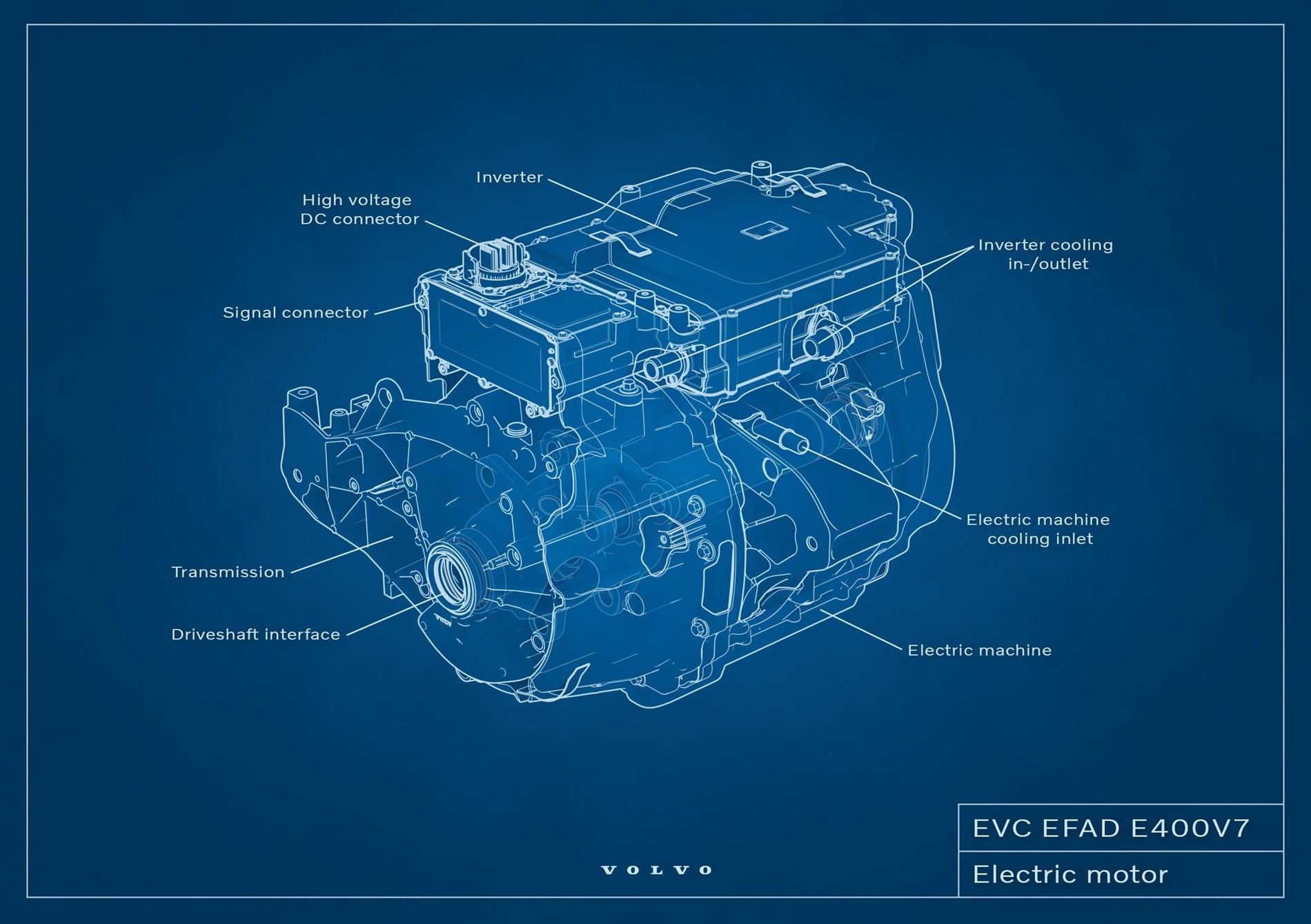 Van Houdt Volvo Cars investeert in het interne ontwerp en de interne ontwikkeling van elektromotoren
